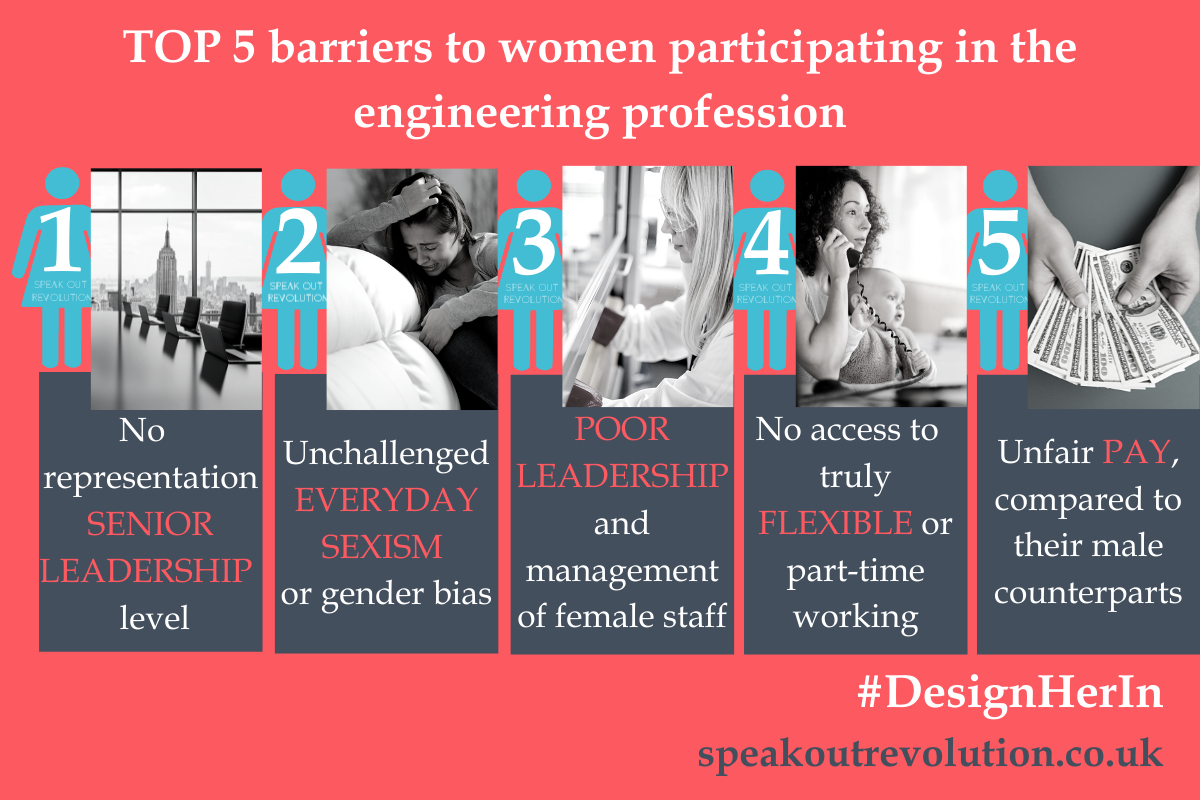 Top 5 Barriers to women participating in engineering profession